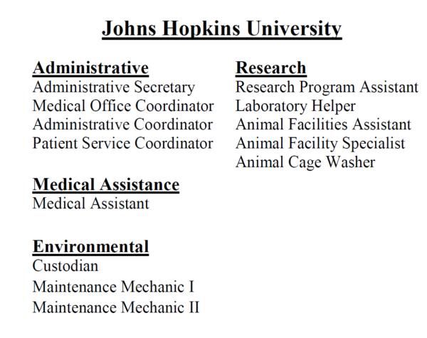 Hopkins U Jobs 600x475