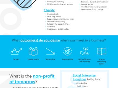 Rethinking the Nonprofit of Tomorrow with Executive Forum 1